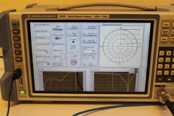 mesure sur écran