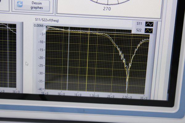 mesure du paramètre de reflxion S11