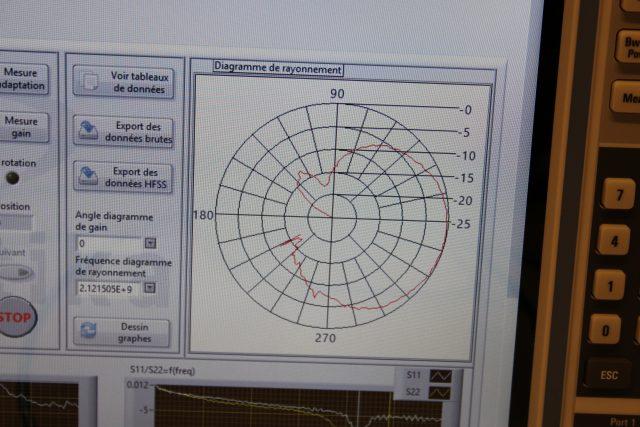 Simulation sur écran