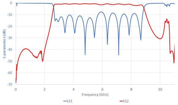 ELL-FCE-BP-0270-0870-01 SparamWide
