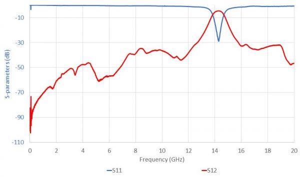 ELL-FCI-BP-1400-1450-01 SparamWide