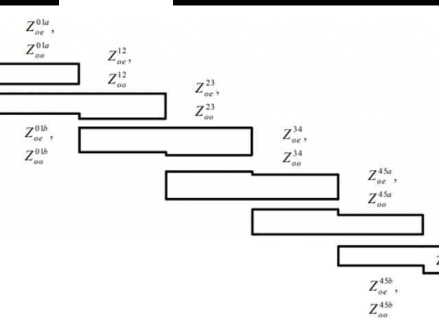 https://www.elliptika.com/wp-content/uploads/2021/05/lignes_couplees-640x480.png